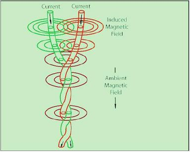 [Figure 4: Birkeland currents]