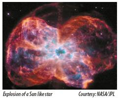 [Figure 7: Explosion of a Sun-like star]