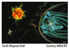 [Figure 15: Earth Magnetic field]